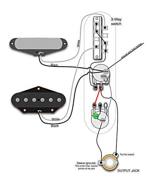 fender stratocaster explained and setup guide com treble bleed tele
